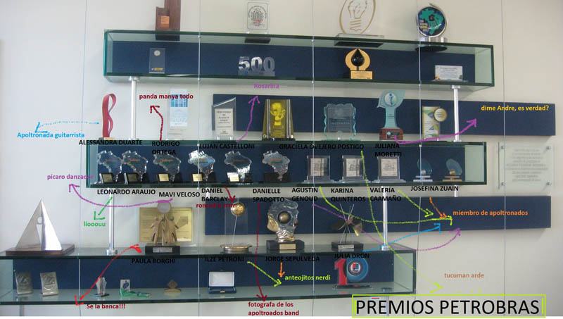 Premios Petrobrasil