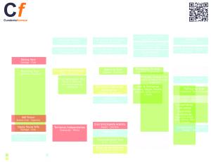 CURATORIA_FORENSE_actividades 2009 - 2013-sept